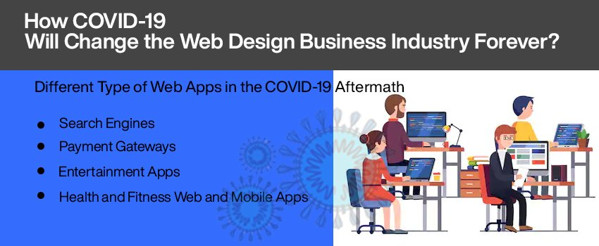 How COVID-19 Will Change the Web Design Business Industry Forever?