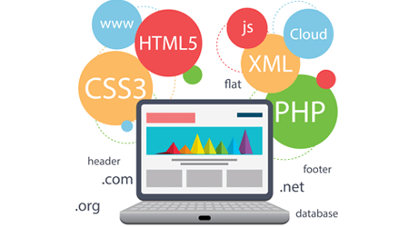 Affordable Web Design & Development Services In Winnipeg